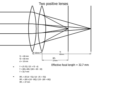combining two positive lenses